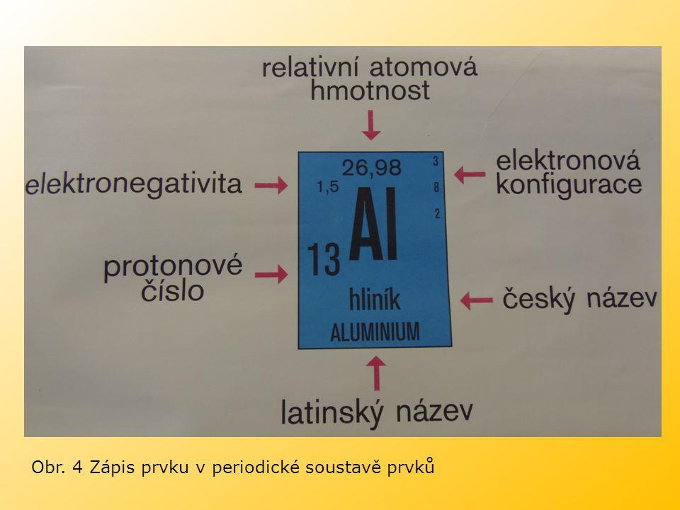 Obr. 4 Zápis prvku v periodické soustavě prvků