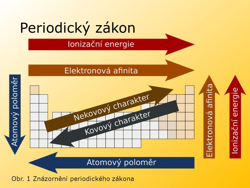 Periodický zákon Obr. 1 Znázornění periodického zákona