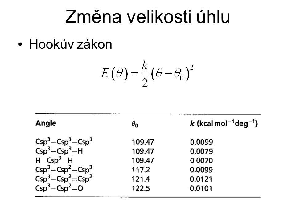 Změna velikosti úhlu Hookův zákon - MM2 ff