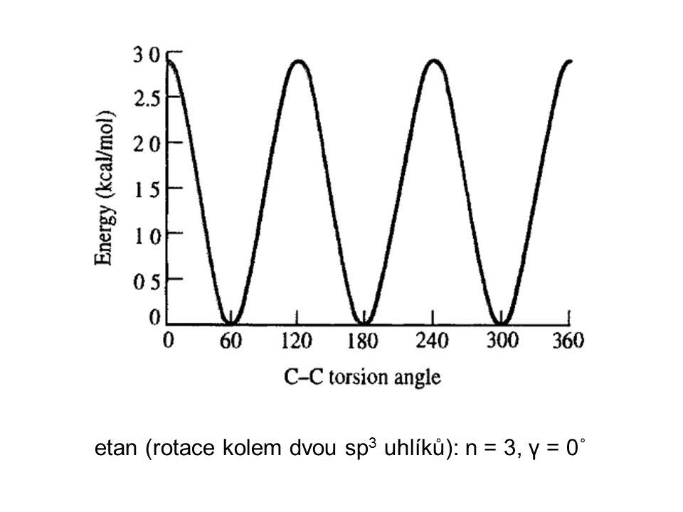 etan (rotace kolem dvou sp3 uhlíků): n = 3, γ = 0˚