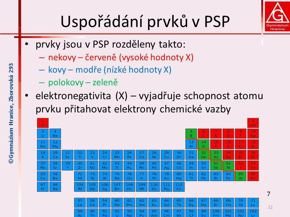 Uspořádání prvků v PSP prvky jsou v PSP rozděleny takto:
