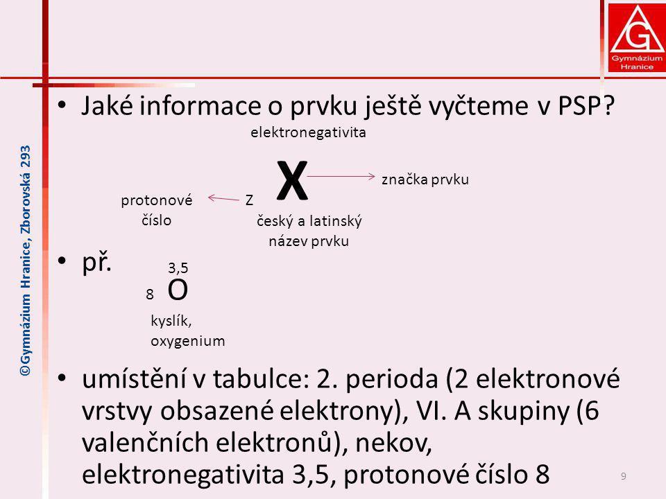 český a latinský název prvku
