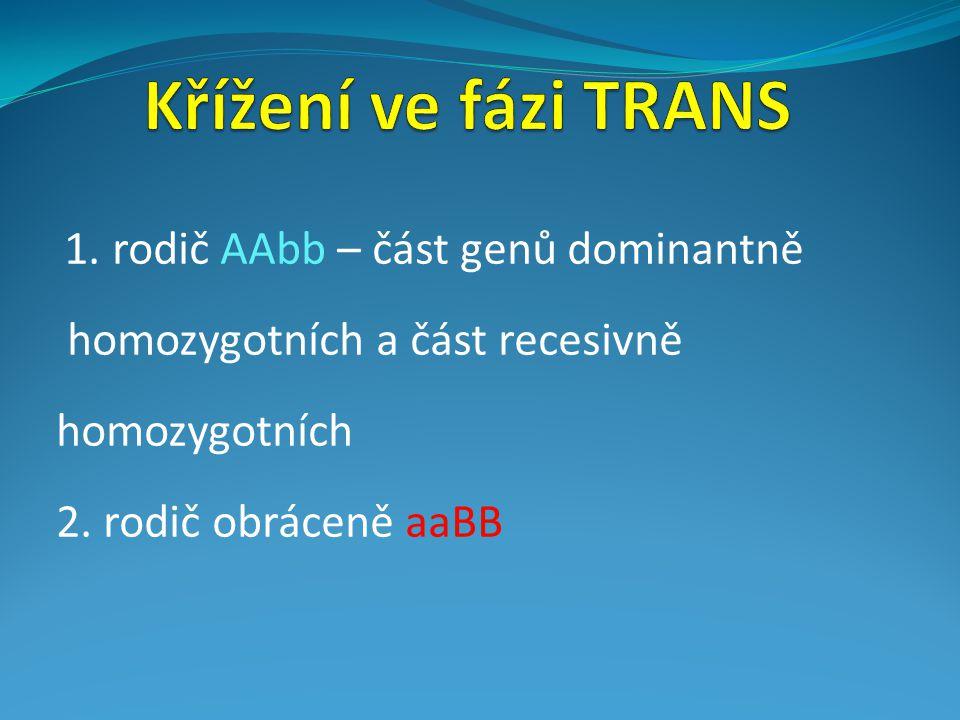 Křížení ve fázi TRANS homozygotních a část recesivně homozygotních
