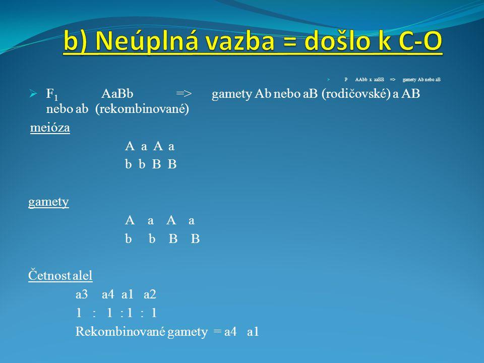 b) Neúplná vazba = došlo k C-O