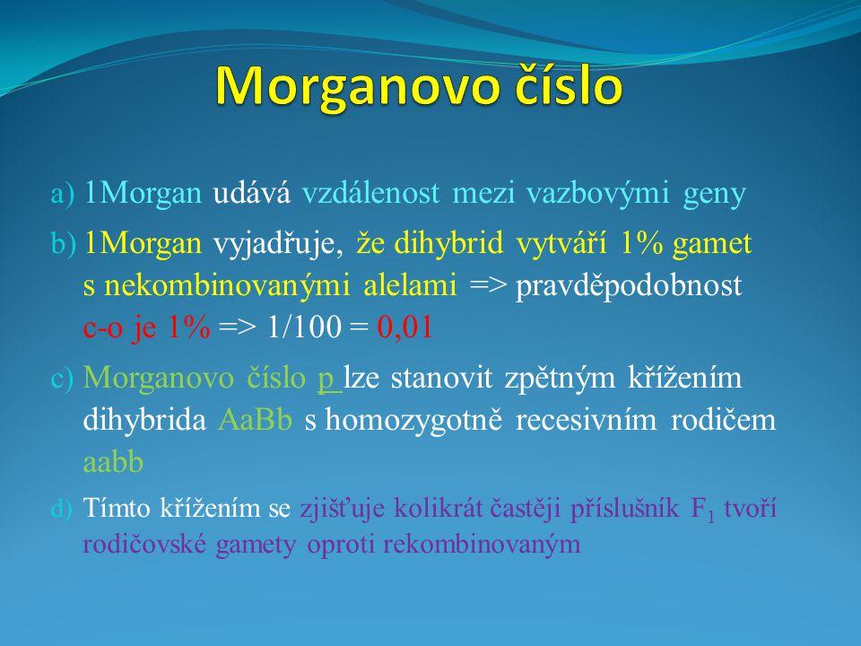 Morganovo číslo 1Morgan udává vzdálenost mezi vazbovými geny