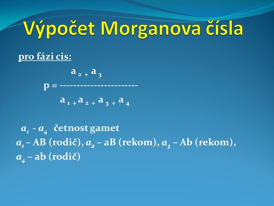 Výpočet Morganova čísla