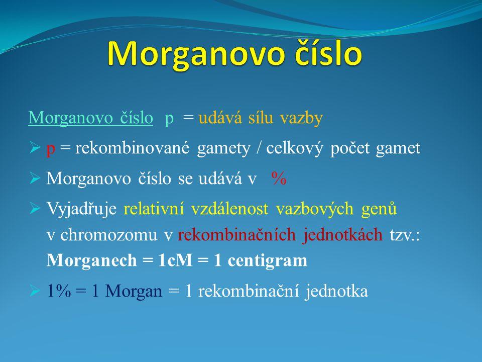 Morganovo číslo Morganovo číslo p = udává sílu vazby