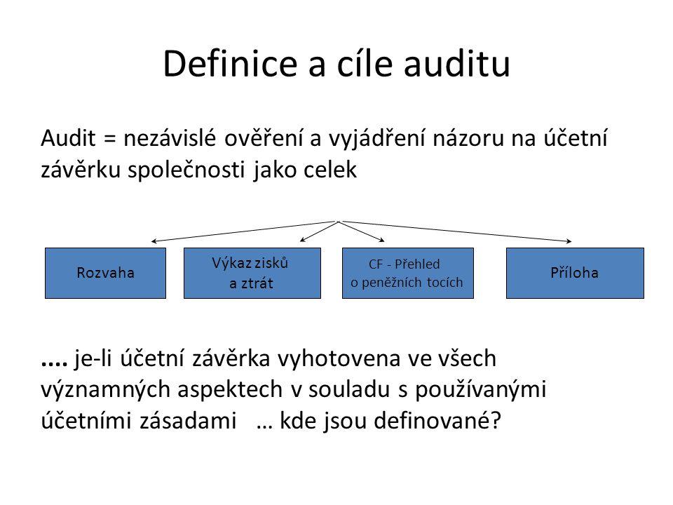 Definice a cíle auditu Audit = nezávislé ověření a vyjádření názoru na účetní závěrku společnosti jako celek.