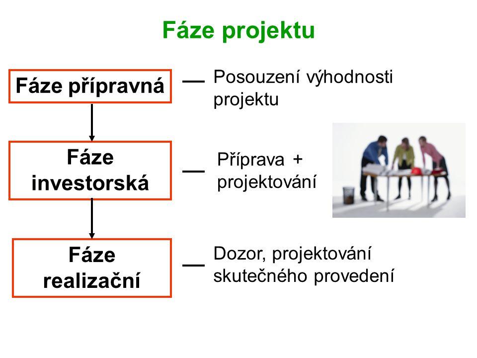 Fáze projektu Fáze přípravná Fáze investorská Fáze realizační