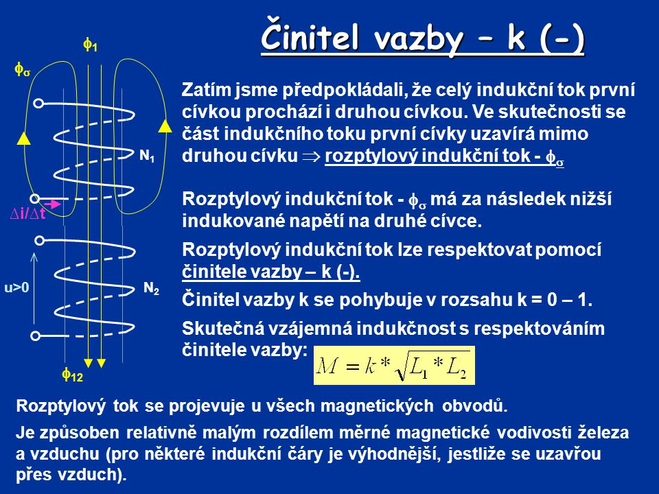 Činitel vazby – k (-) ∆i/∆t. u>0. N1. N2. 1. 