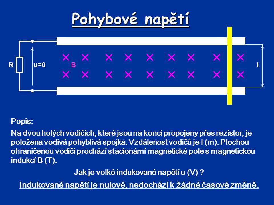 Pohybové napětí R. B. l. u=0. Popis: