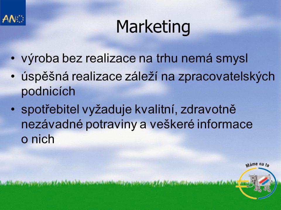 Marketing výroba bez realizace na trhu nemá smysl