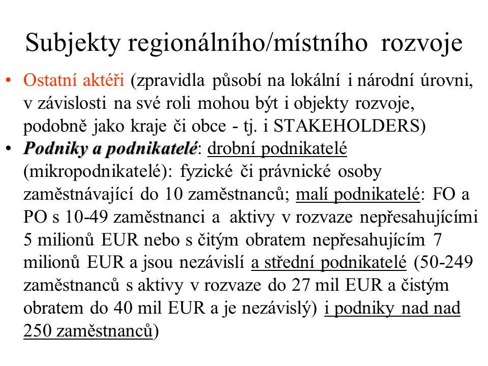 Subjekty regionálního/místního rozvoje