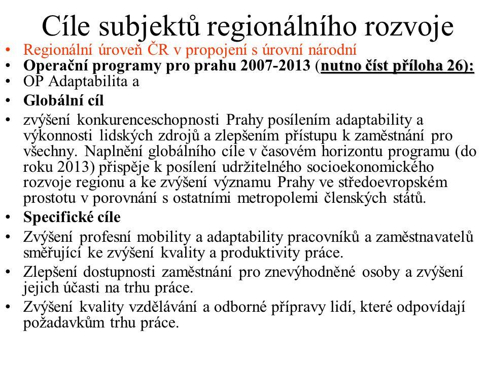 Cíle subjektů regionálního rozvoje