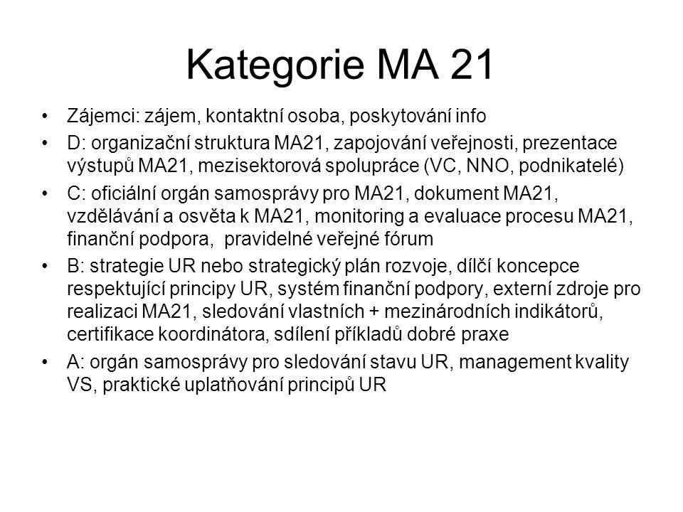 Kategorie MA 21 Zájemci: zájem, kontaktní osoba, poskytování info