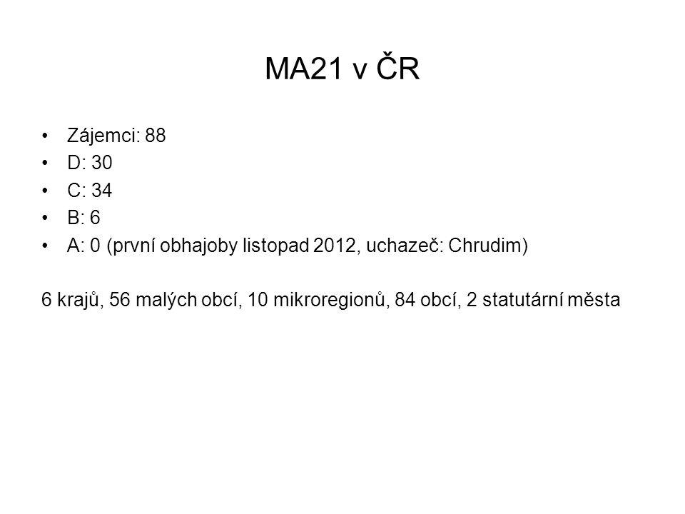MA21 v ČR Zájemci: 88. D: 30. C: 34. B: 6. A: 0 (první obhajoby listopad 2012, uchazeč: Chrudim)