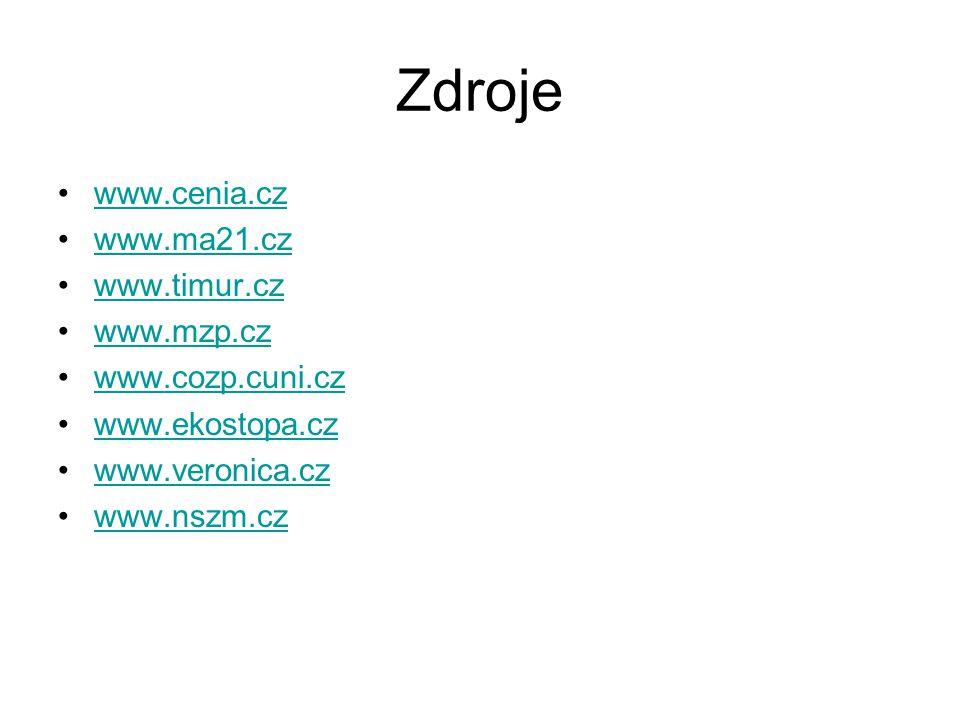 Zdroje www.cenia.cz www.ma21.cz www.timur.cz www.mzp.cz
