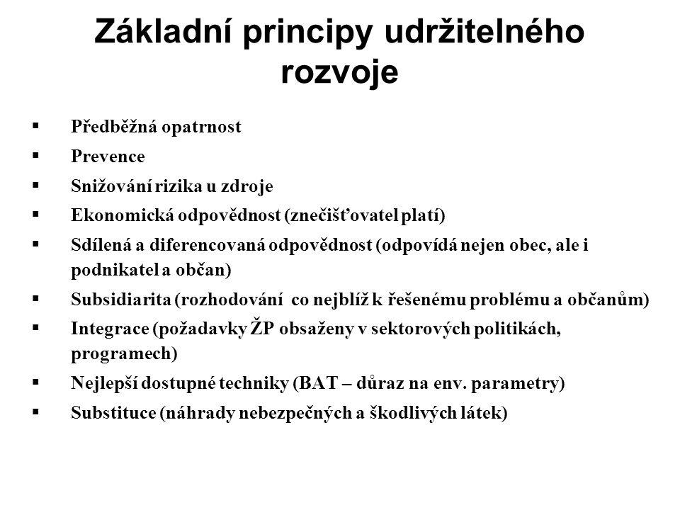 Základní principy udržitelného rozvoje