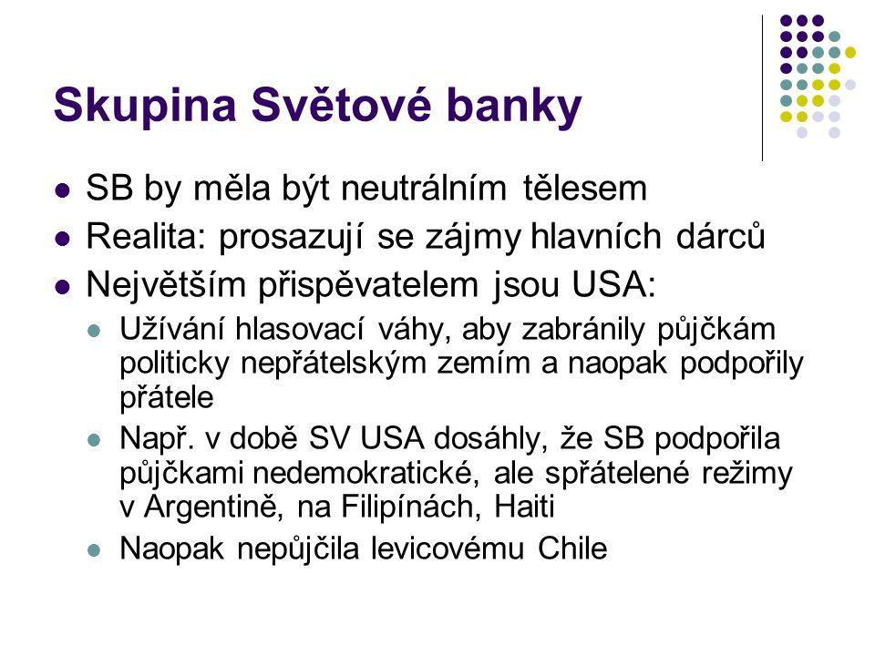 Skupina Světové banky SB by měla být neutrálním tělesem