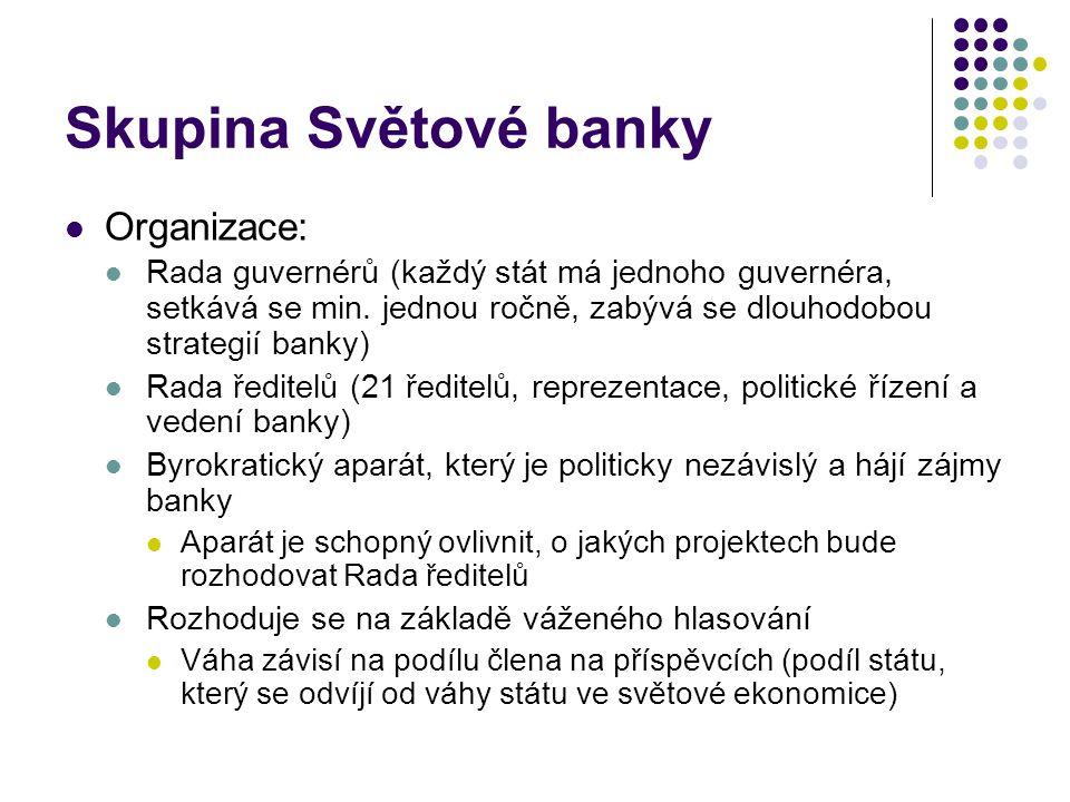 Skupina Světové banky Organizace: