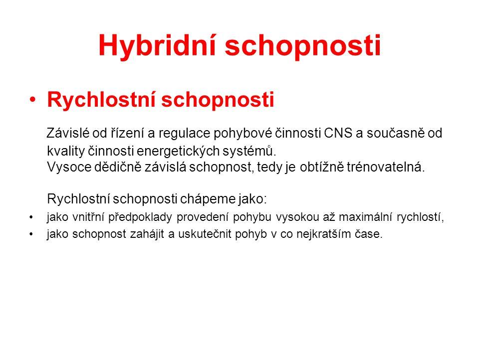 Hybridní schopnosti Rychlostní schopnosti
