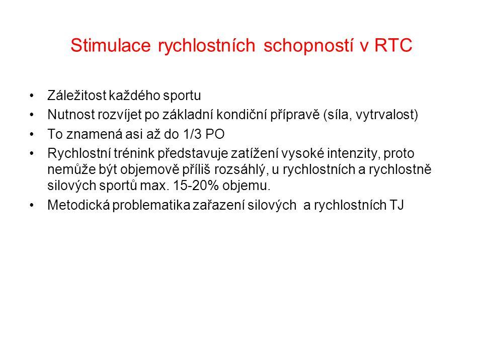 Stimulace rychlostních schopností v RTC