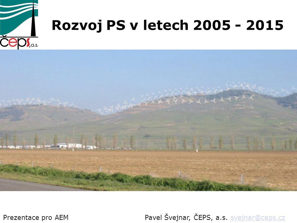 Pavel Švejnar, ČEPS, a.s. svejnar@ceps.cz