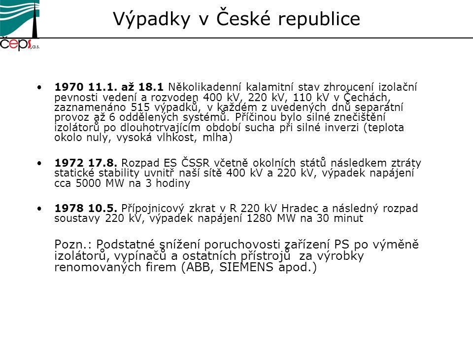 Výpadky v České republice