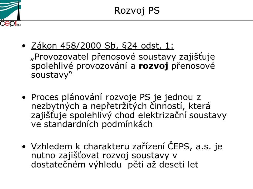Rozvoj PS Zákon 458/2000 Sb, §24 odst. 1: