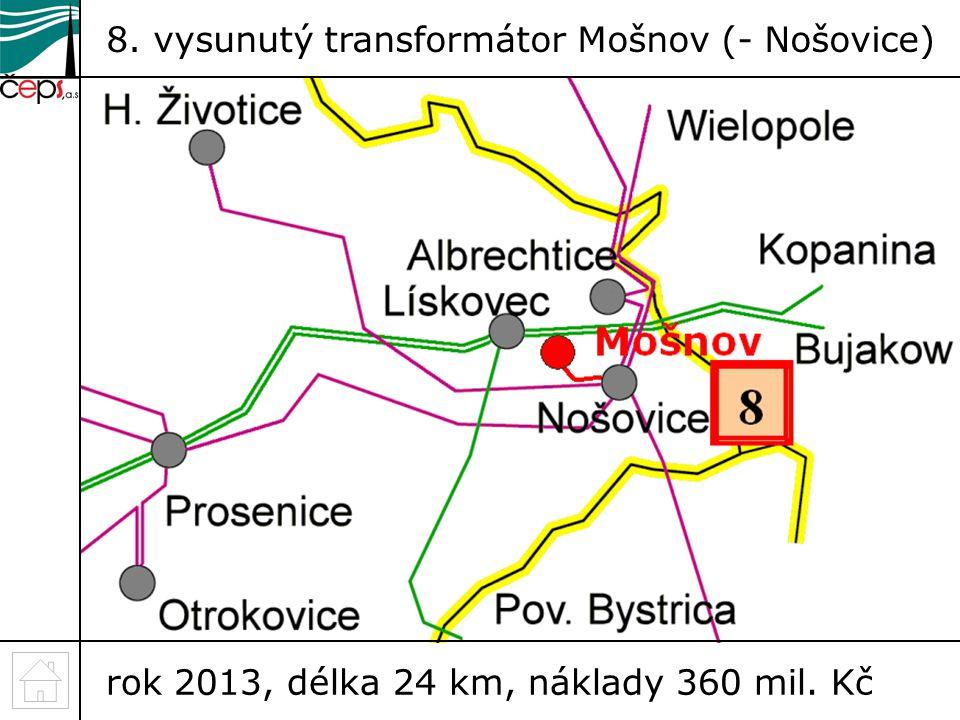 8. vysunutý transformátor Mošnov (- Nošovice)