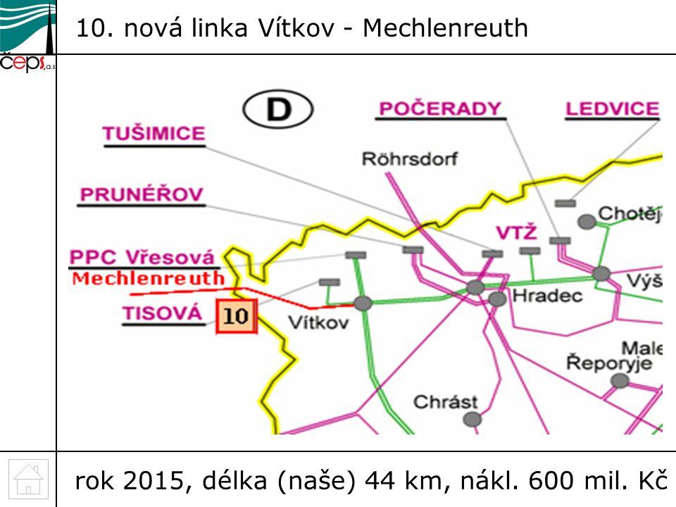 10. nová linka Vítkov - Mechlenreuth