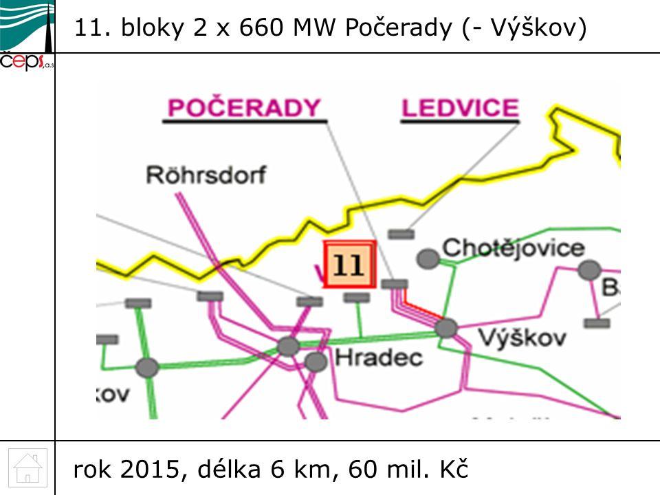 11. bloky 2 x 660 MW Počerady (- Výškov)