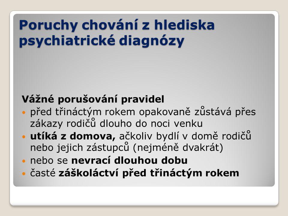 Poruchy chování z hlediska psychiatrické diagnózy
