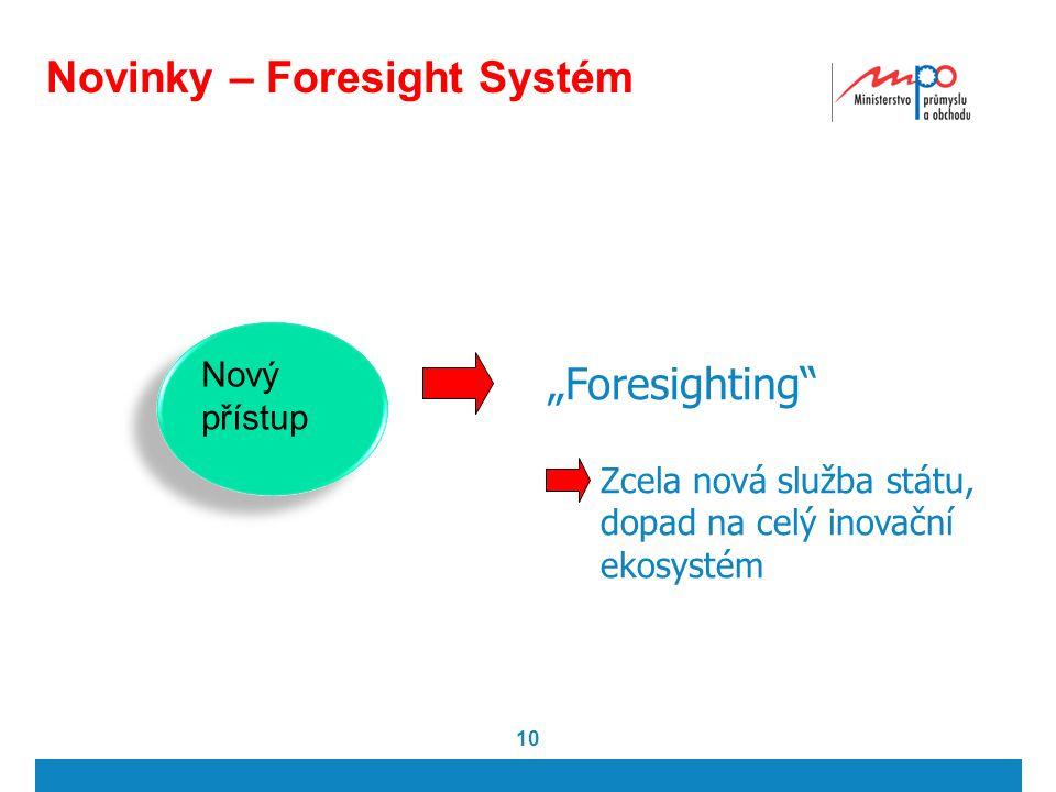 Novinky – Foresight Systém