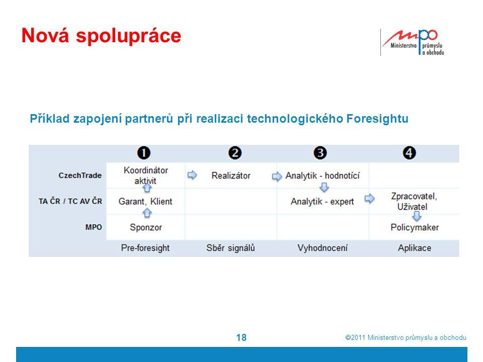 Nová spolupráce Příklad zapojení partnerů při realizaci technologického Foresightu