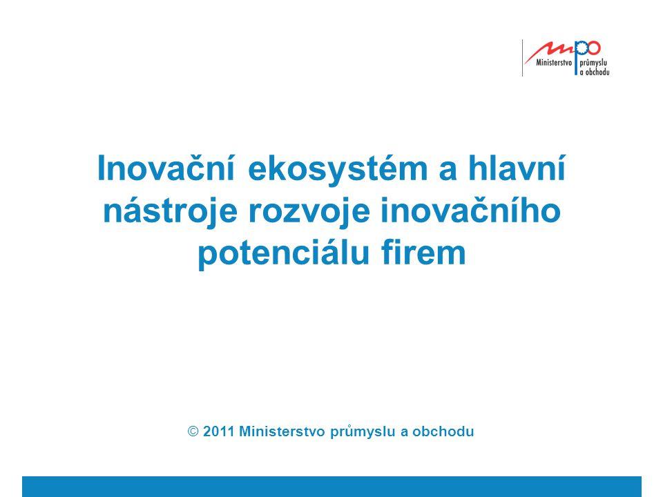© 2011 Ministerstvo průmyslu a obchodu
