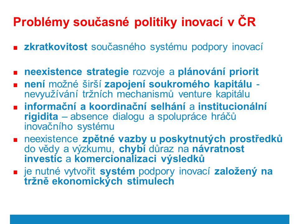 Problémy současné politiky inovací v ČR