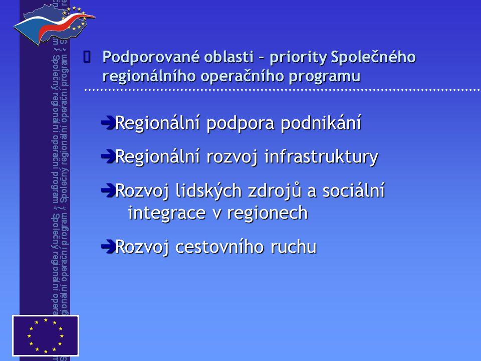 Regionální podpora podnikání Regionální rozvoj infrastruktury