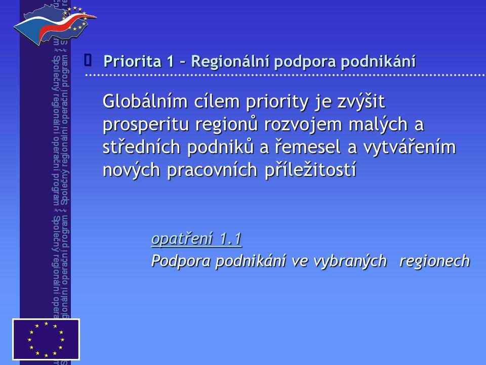 Podpora podnikání ve vybraných regionech