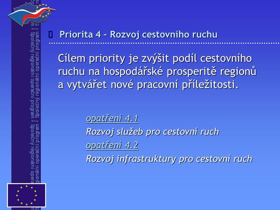 î Priorita 4 – Rozvoj cestovního ruchu.