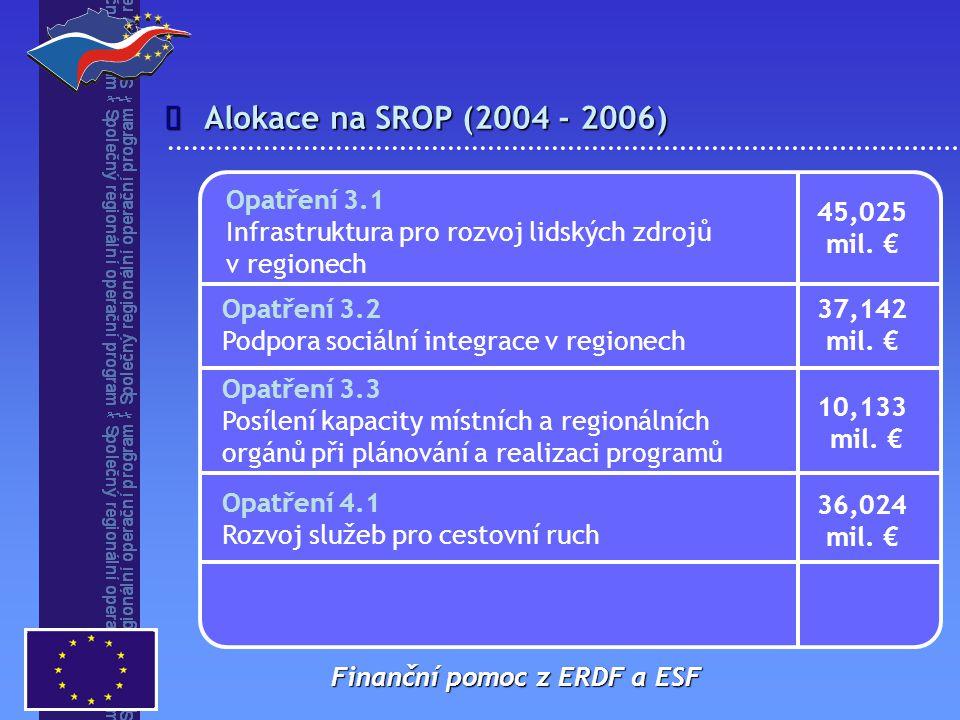î Alokace na SROP (2004 - 2006) 36,024 mil. € Opatření 4.1