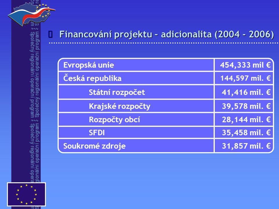Financování projektu – adicionalita (2004 - 2006)