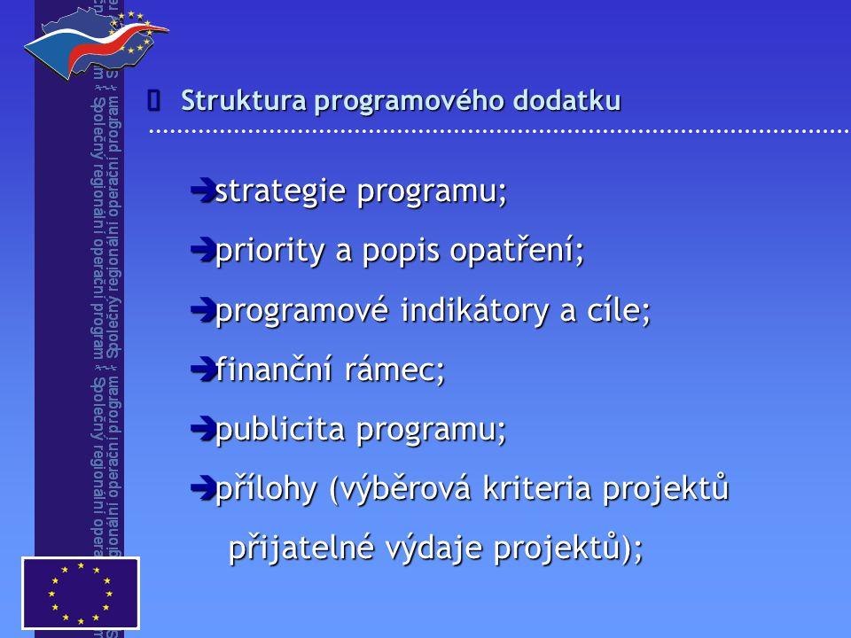 priority a popis opatření; programové indikátory a cíle;