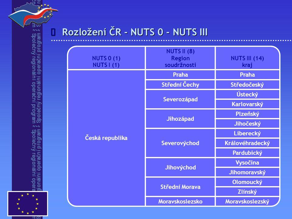 Rozložení ČR - NUTS 0 - NUTS III