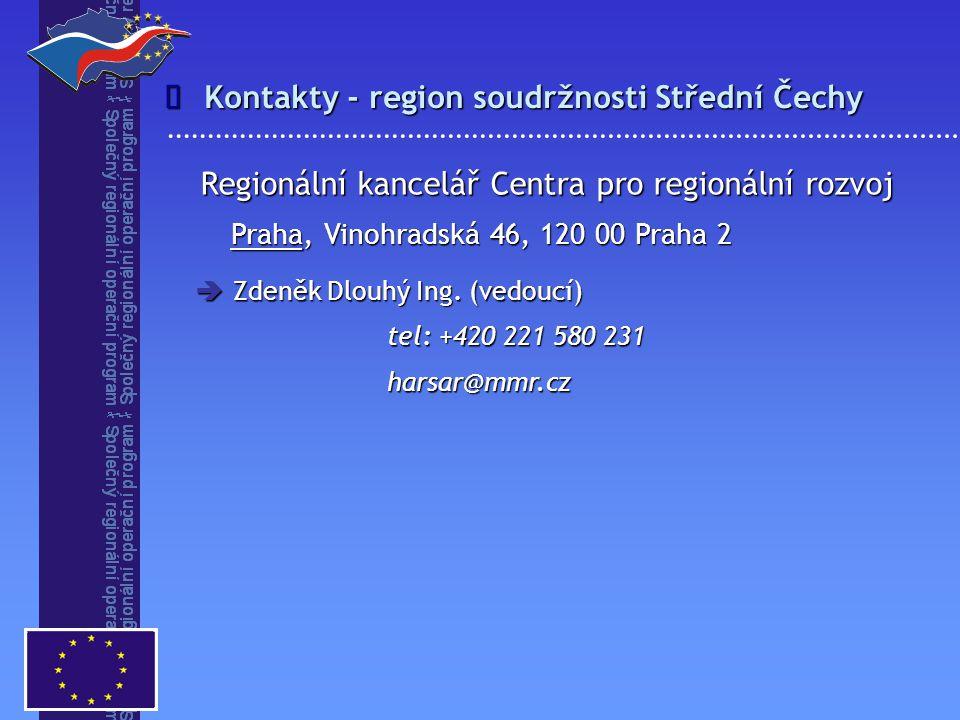 Kontakty - region soudržnosti Střední Čechy