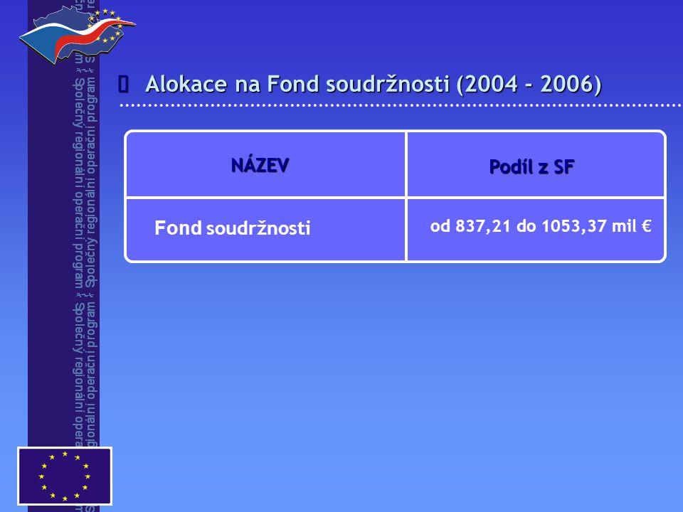 Alokace na Fond soudržnosti (2004 - 2006)