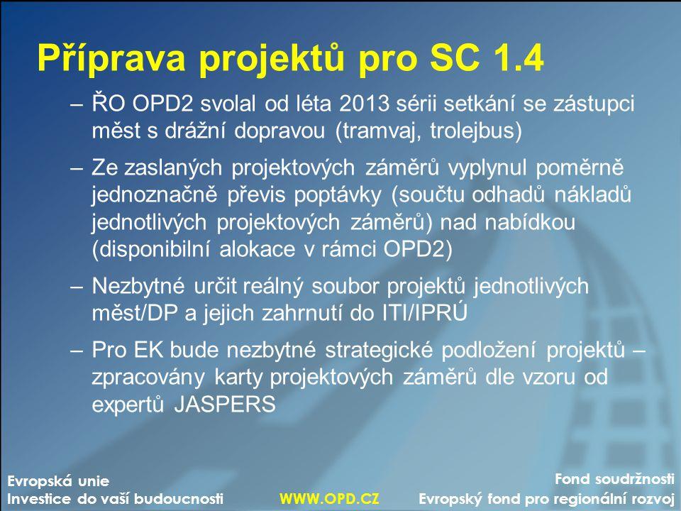 Příprava projektů pro SC 1.4