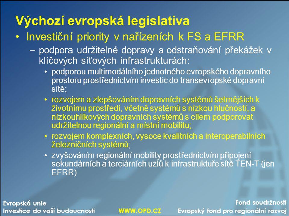 Výchozí evropská legislativa