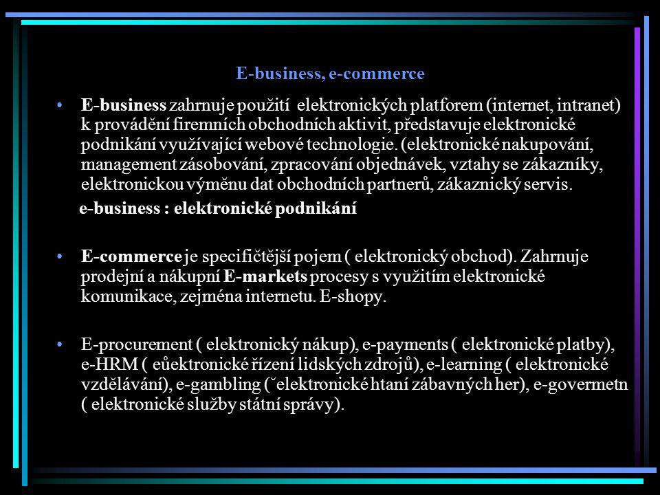 E-business, e-commerce