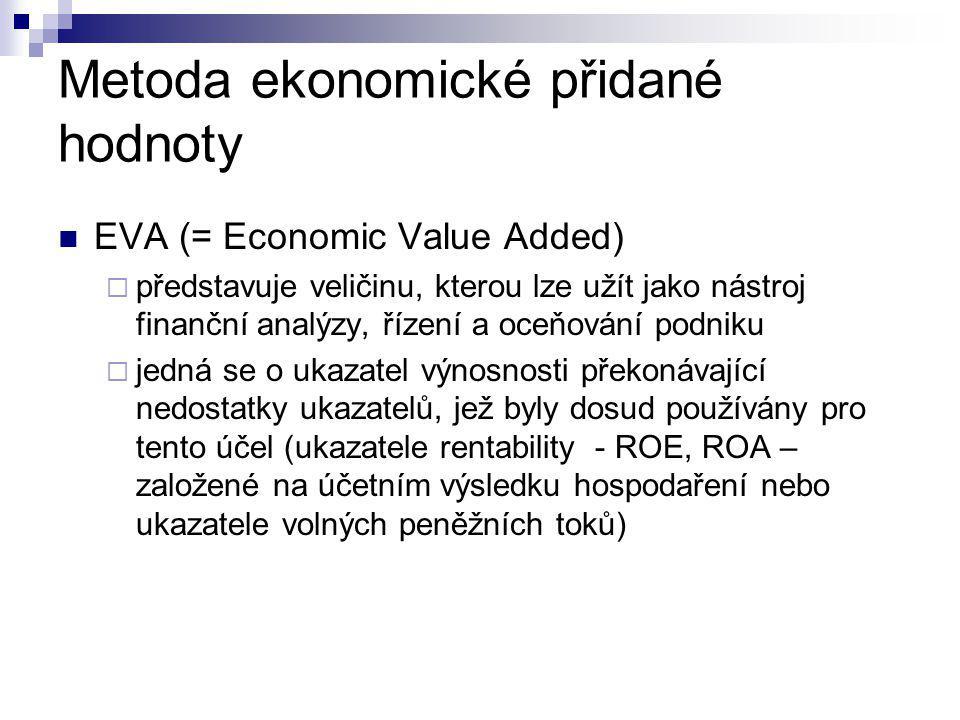 Metoda ekonomické přidané hodnoty